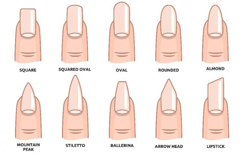 Gel Nails Nail Design Nail Care Nail Art My Nice Nails Gmbh